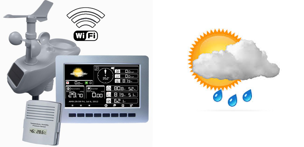 Weather Station with WiFi